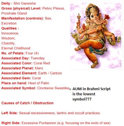 The Cult Of Nirmala Sahaj Yog For Integration With Catholic Church Arya Samaj Vs Errant Hindus